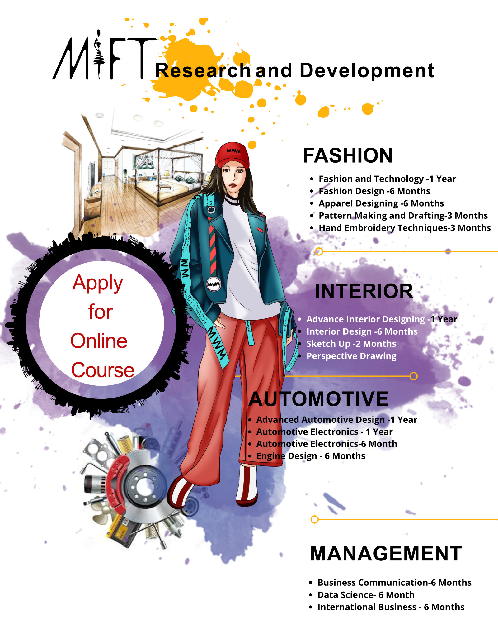 Mift Mysore Institute Of Fashion Technology